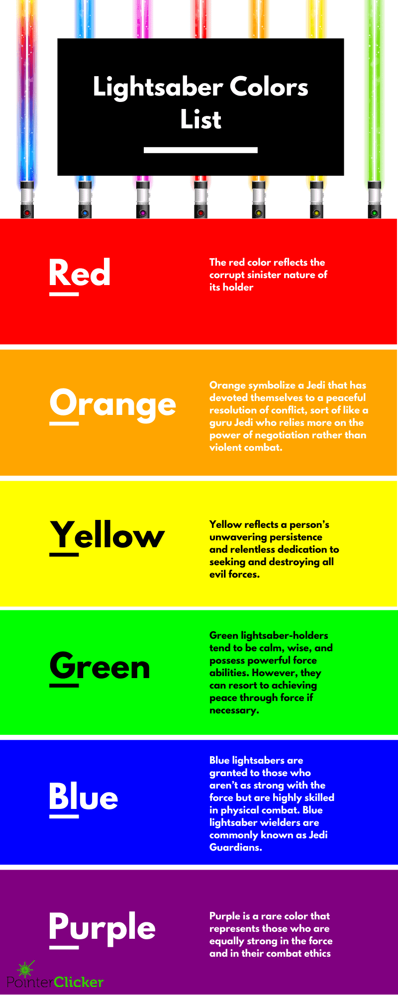 the infographic of lightsaber colors and meaning